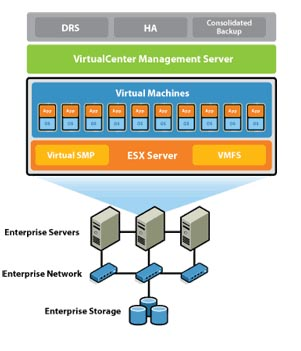 IT-infrastructure