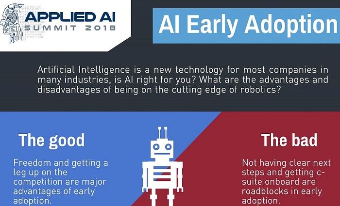 Infographic AI – Copy