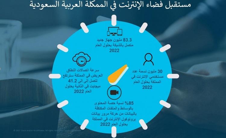 Cisco_KSA