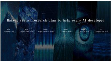 Huawei Computer Vision plan