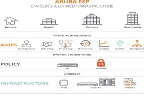 Aruba ESP_1